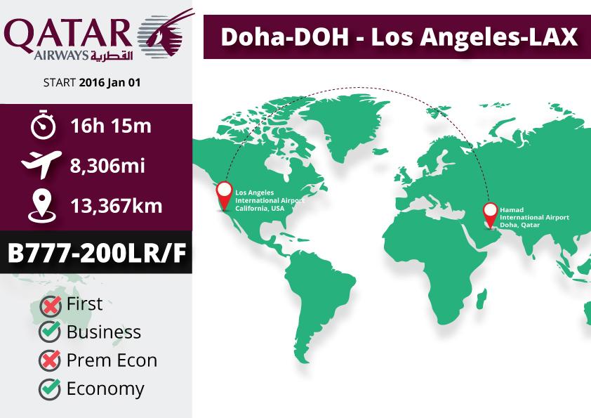 Long dress qatar 777 300er